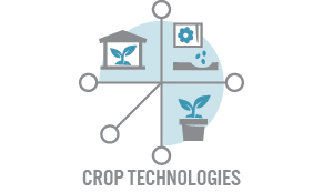 Crop Technologies Market