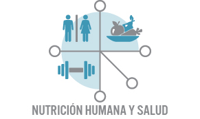 Human Nutrition and Health Market
