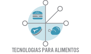 Food Technologies Market